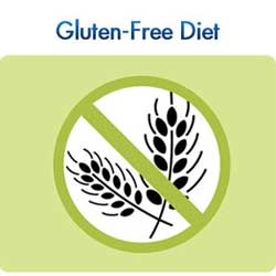 gluten free diet Enjoying the Benefits of a Gluten Free Diet