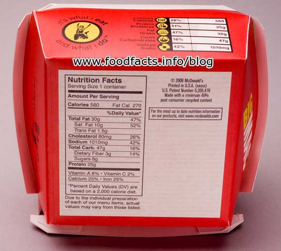 Big Mac Nutritional Facts McDonad's