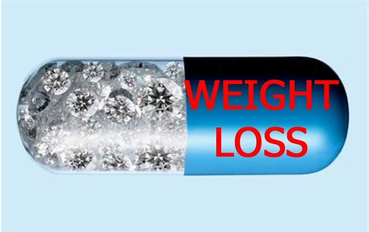 Prescription Diet Pills Solution For Weight Loss Malpractice Law My Health