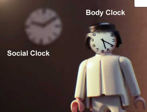 social clock body clock Social Jet Lag Is Ruining Your Health