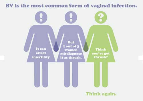 Does bacterial vaginitis cause a lack of sex drive