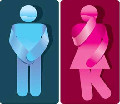 bladder control Urinary Incontinence: Behavioral Changes for Better Bladder Control