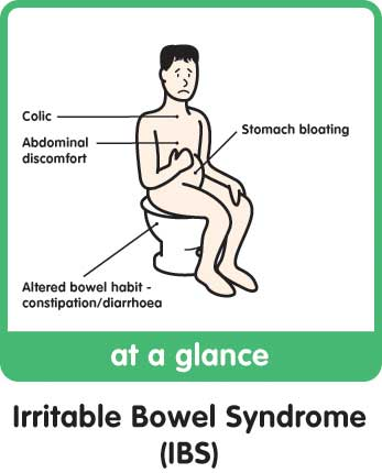 ibs---irriable-bowel-syndro