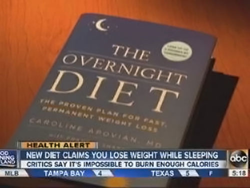 the overnight diet Googles Top Five Trending Diets