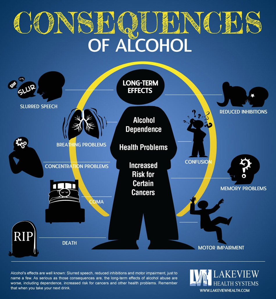 effects of drinking alcohol 6 7 introduction body effects health effects & conditions impact of alcohol effects of alcohol drinking advice support & information.